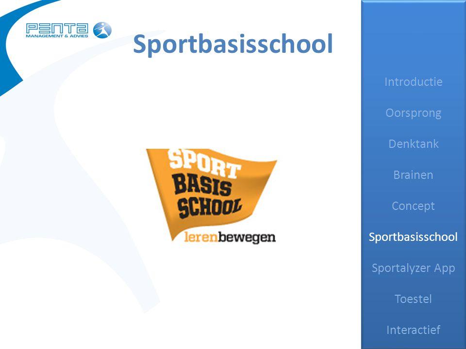 Sportbasisschool Introductie Oorsprong Denktank Brainen Concept
