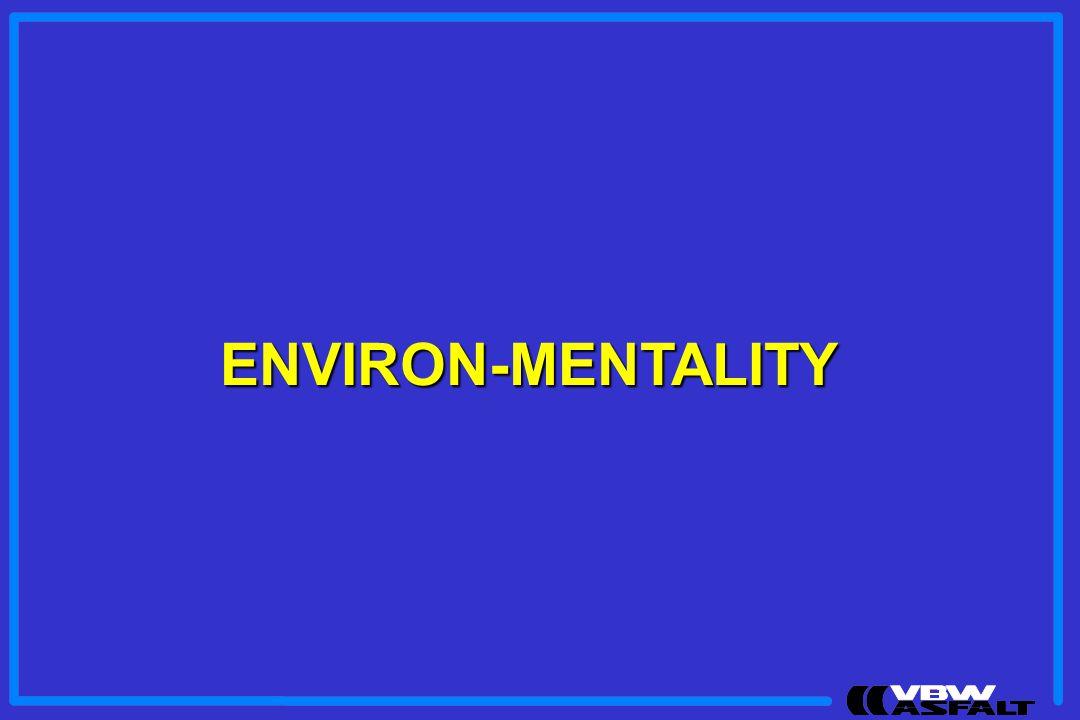 ENVIRON-MENTALITY
