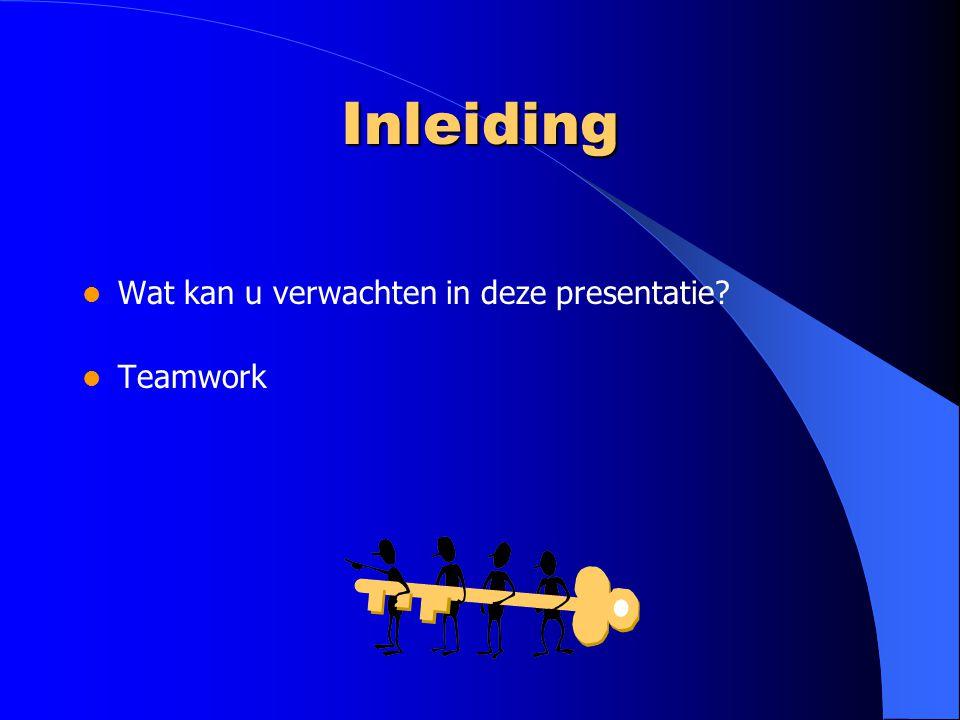 Inleiding Wat kan u verwachten in deze presentatie Teamwork