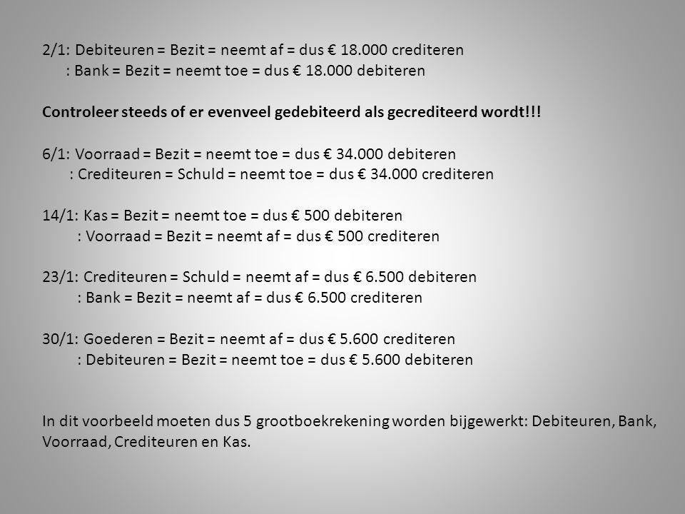 2/1: Debiteuren = Bezit = neemt af = dus € 18.000 crediteren