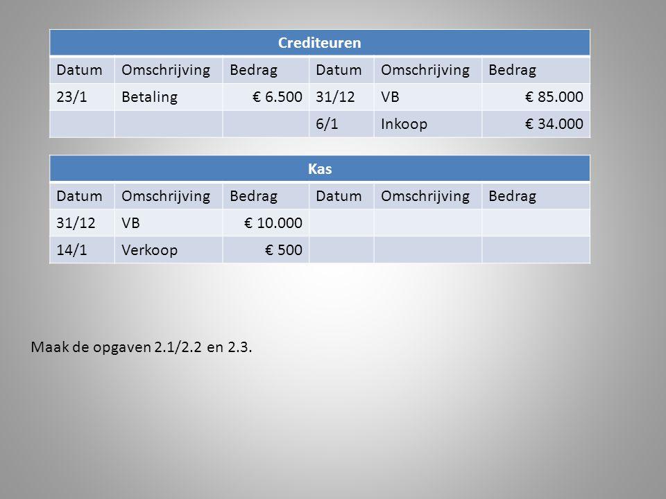 Crediteuren Datum. Omschrijving. Bedrag. 23/1. Betaling. € 6.500. 31/12. VB. € 85.000. 6/1.