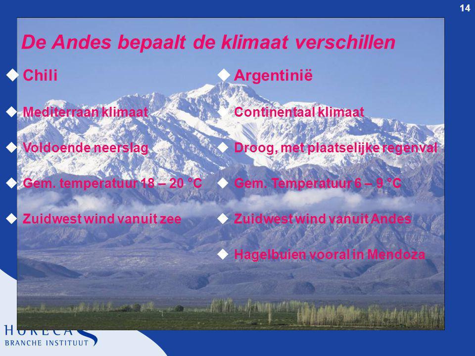 De Andes bepaalt de klimaat verschillen