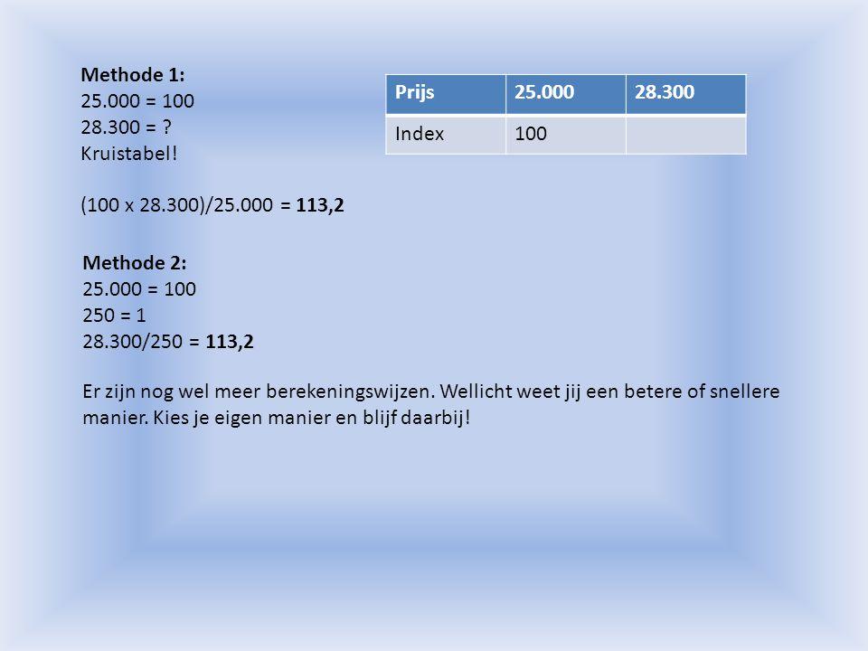 Methode 1: 25.000 = 100. 28.300 = Kruistabel! (100 x 28.300)/25.000 = 113,2. Prijs. 25.000. 28.300.