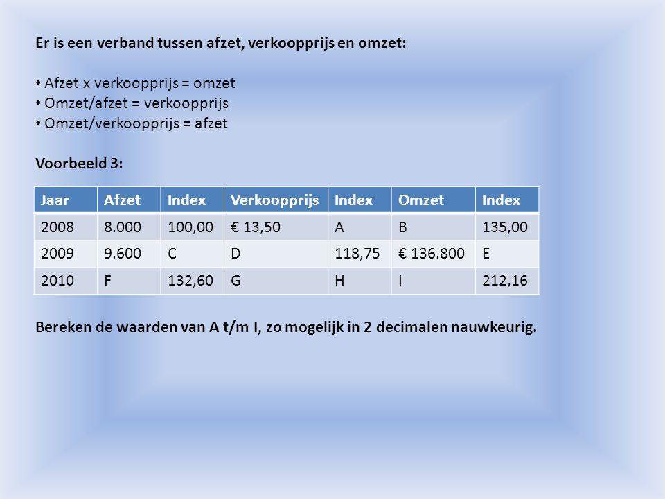 Er is een verband tussen afzet, verkoopprijs en omzet: