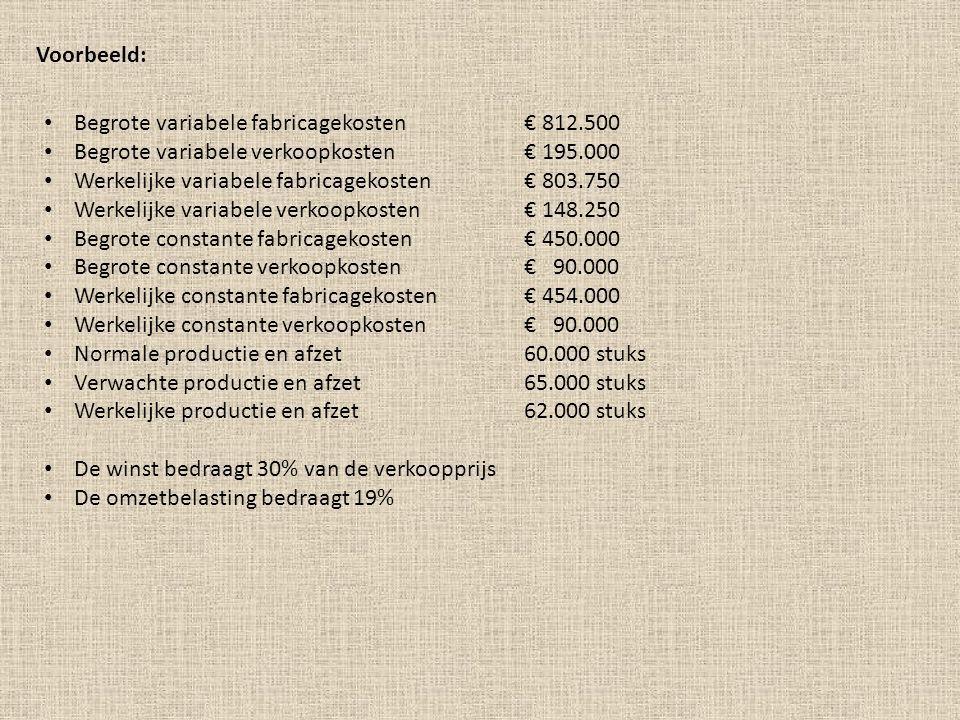 Voorbeeld: Begrote variabele fabricagekosten € 812.500. Begrote variabele verkoopkosten € 195.000.
