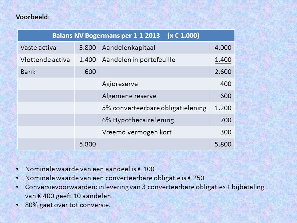 Balans NV Bogermans per 1-1-2013 (x € 1.000)