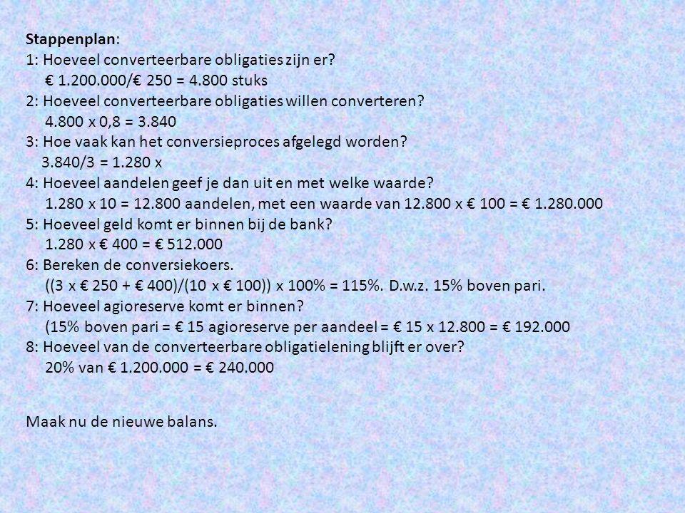 Stappenplan: 1: Hoeveel converteerbare obligaties zijn er € 1.200.000/€ 250 = 4.800 stuks.