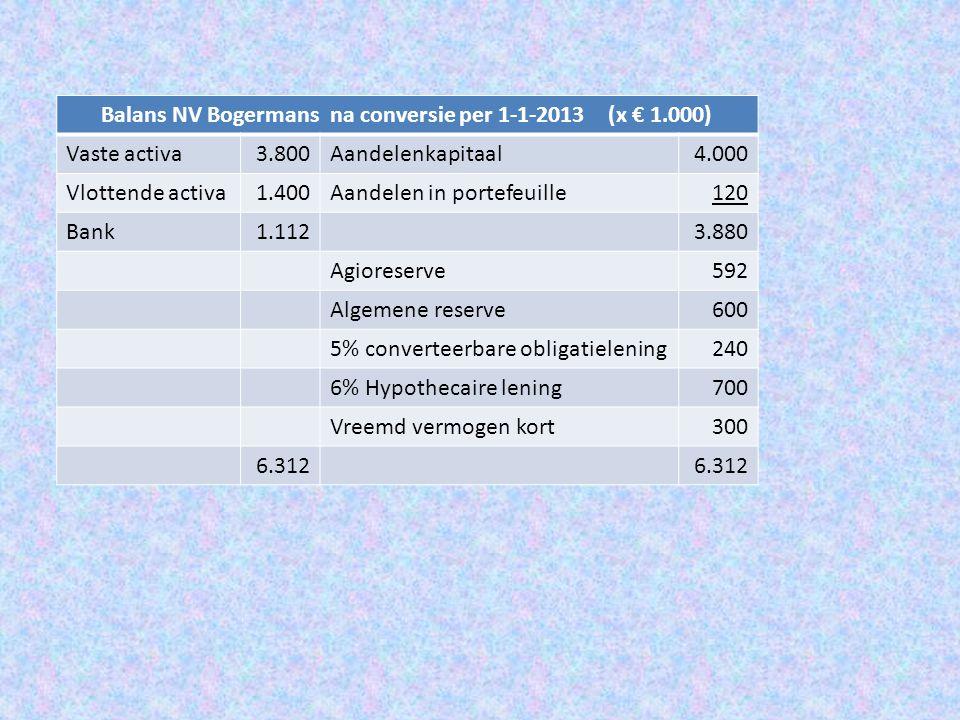 Balans NV Bogermans na conversie per 1-1-2013 (x € 1.000)