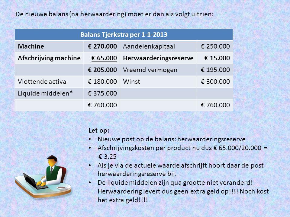 Balans Tjerkstra per 1-1-2013