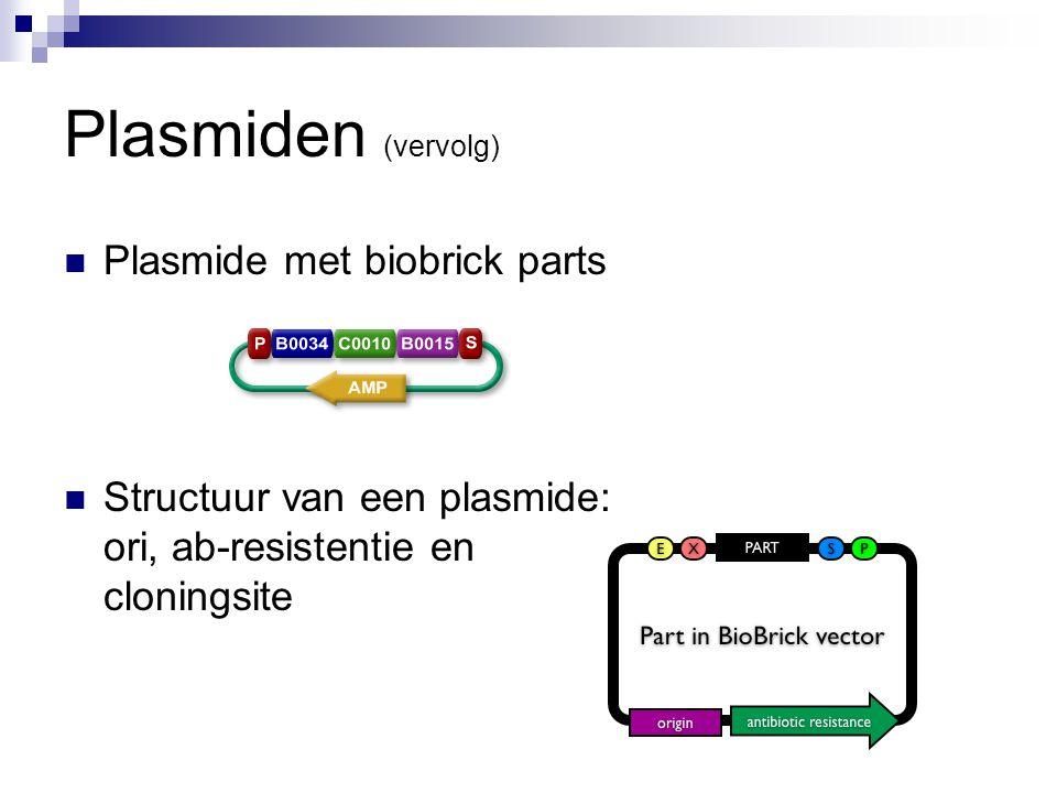 Plasmiden (vervolg) Plasmide met biobrick parts