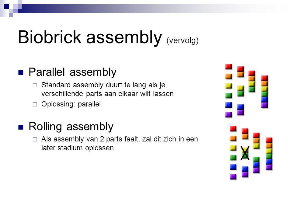 Biobrick assembly (vervolg)