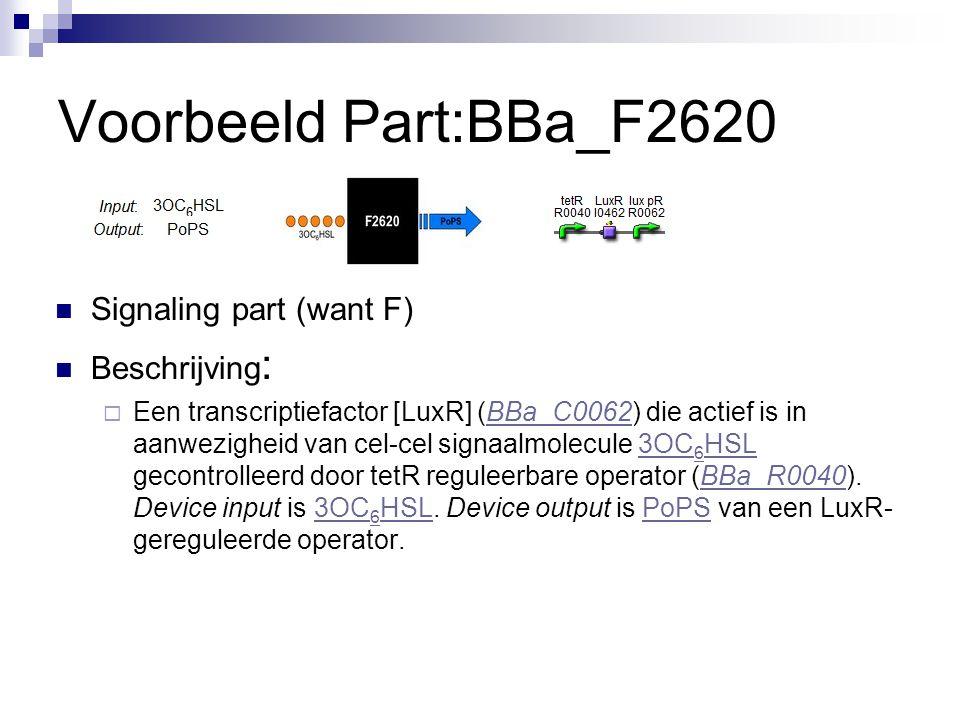 Voorbeeld Part:BBa_F2620 Signaling part (want F) Beschrijving: