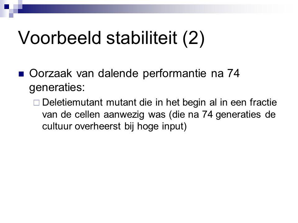 Voorbeeld stabiliteit (2)