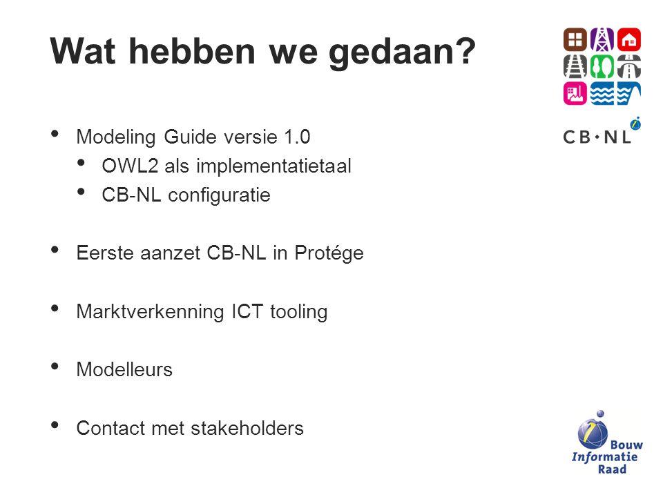 Wat hebben we gedaan Modeling Guide versie 1.0
