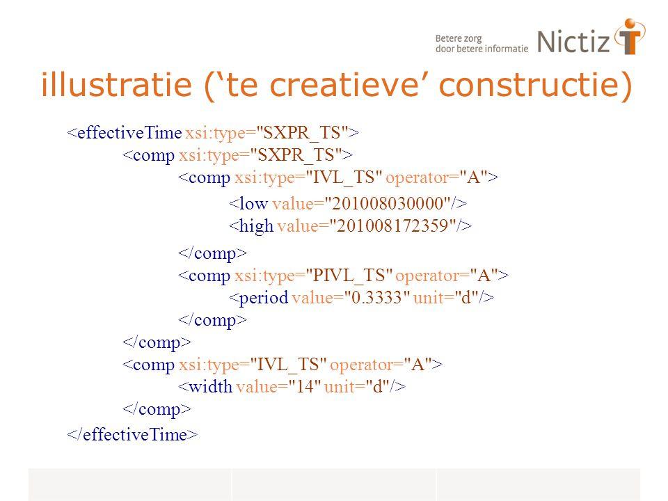 illustratie ('te creatieve' constructie)