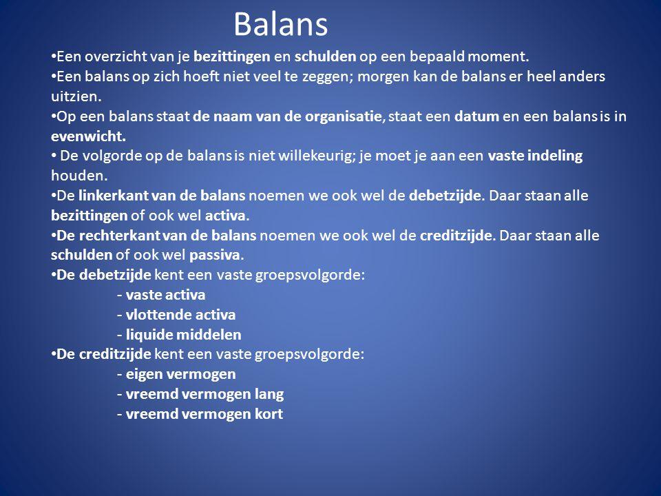 Balans Een overzicht van je bezittingen en schulden op een bepaald moment.