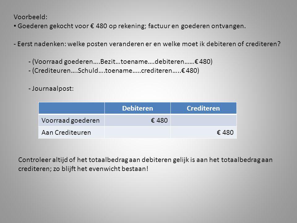 Voorbeeld: Goederen gekocht voor € 480 op rekening; factuur en goederen ontvangen.