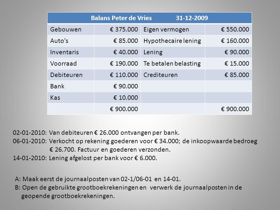 Balans Peter de Vries 31-12-2009