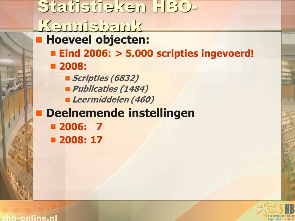 Statistieken HBO-Kennisbank