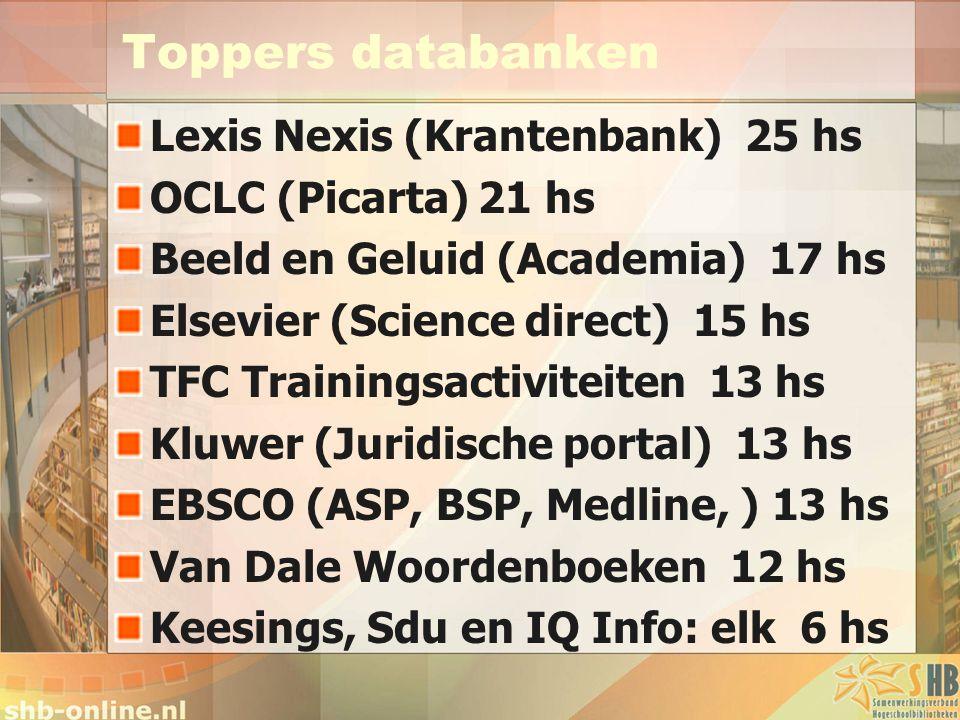 Toppers databanken Lexis Nexis (Krantenbank) 25 hs
