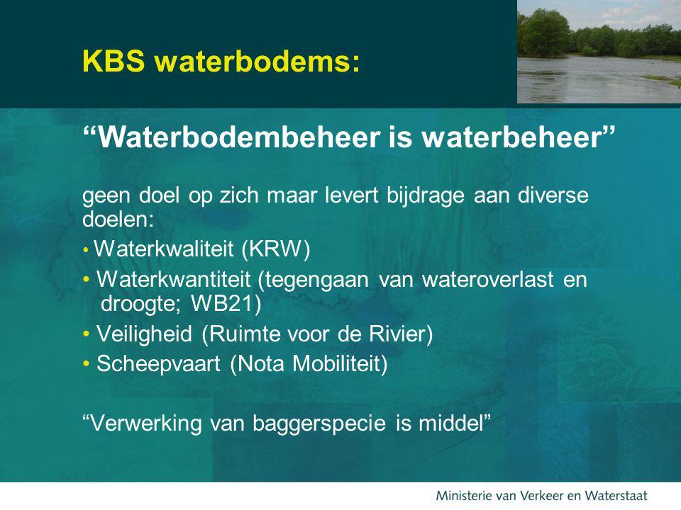 KBS waterbodems: Waterbodembeheer is waterbeheer geen doel op zich maar levert bijdrage aan diverse doelen: