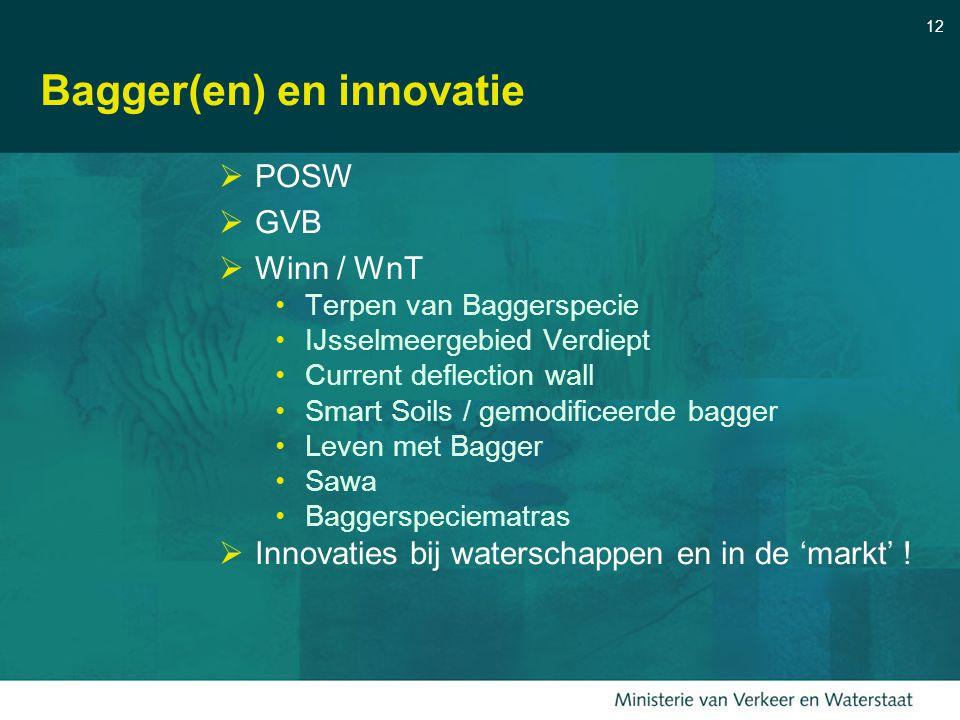 Bagger(en) en innovatie