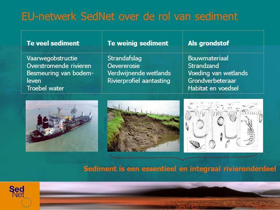 EU-netwerk SedNet over de rol van sediment