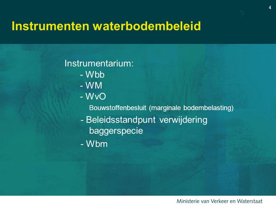 Instrumenten waterbodembeleid