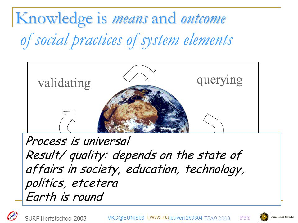 Knowledge is means and outcome of social practices of system elements