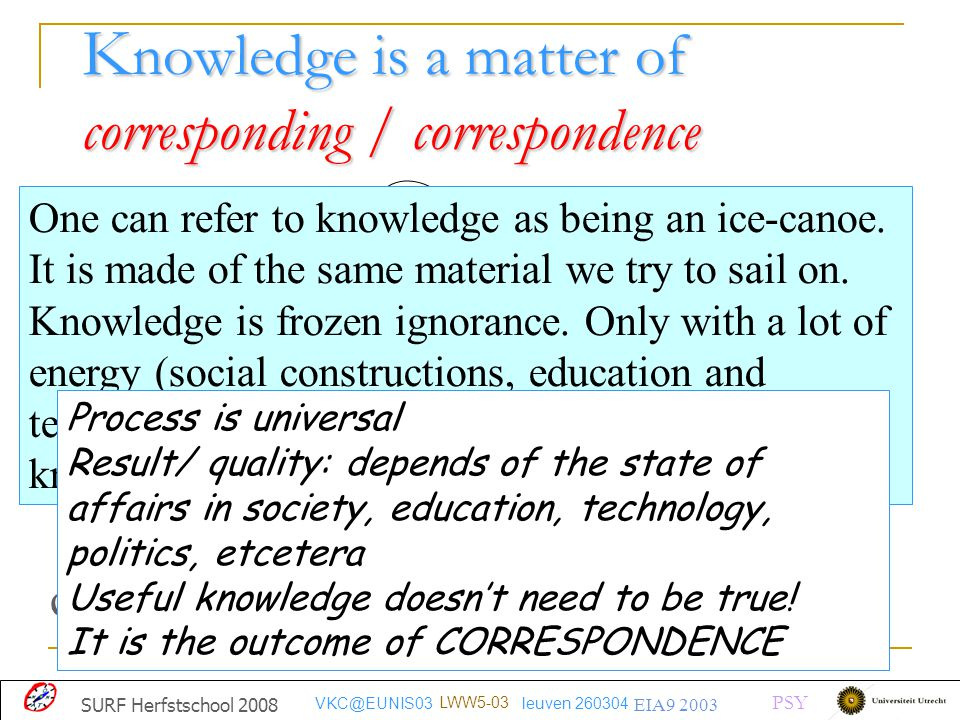 Knowledge is a matter of corresponding / correspondence
