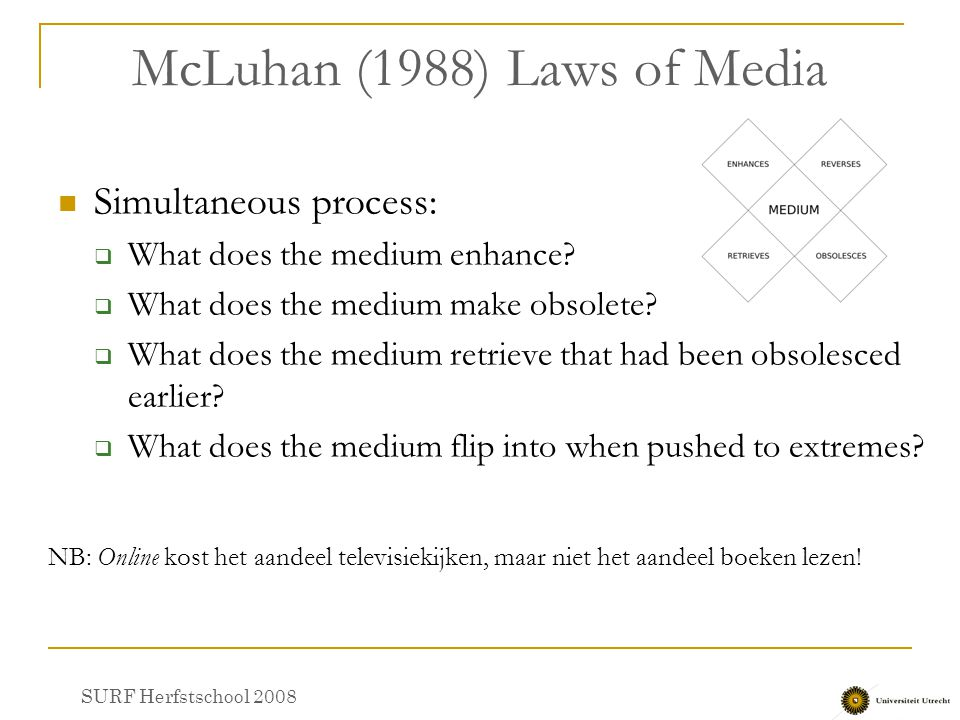 McLuhan (1988) Laws of Media