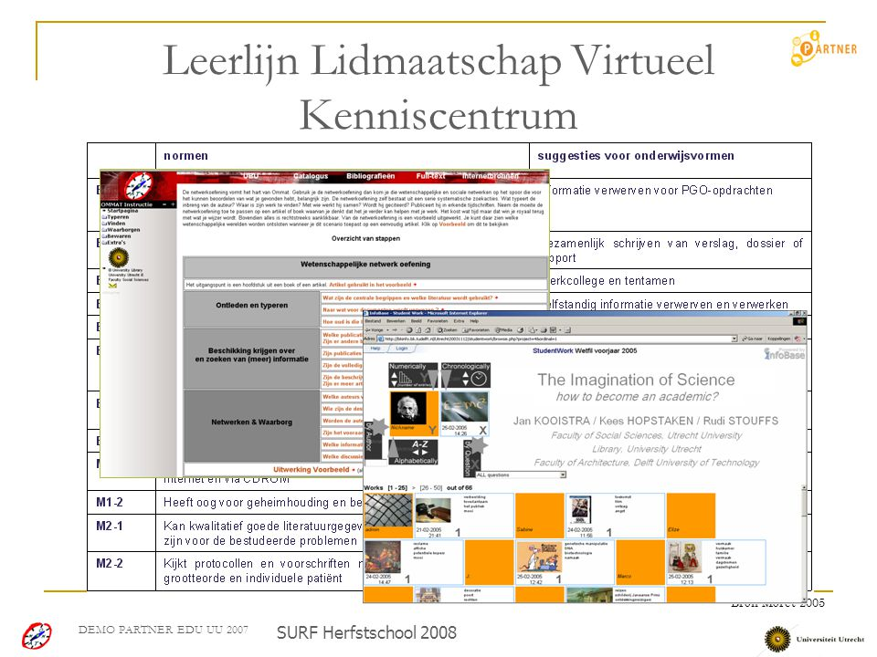 Leerlijn Lidmaatschap Virtueel Kenniscentrum