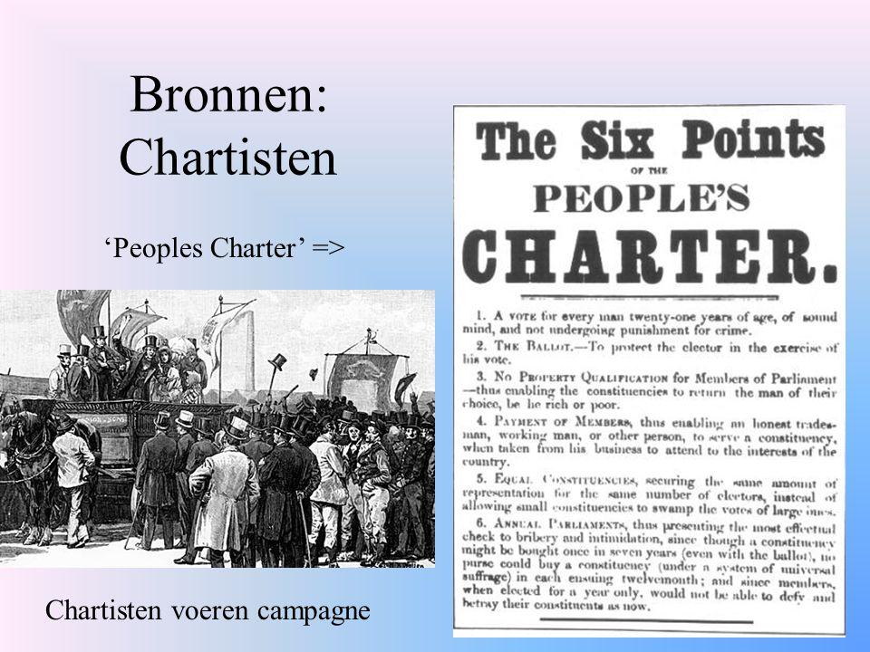 Bronnen: Chartisten 'Peoples Charter' => Chartisten voeren campagne