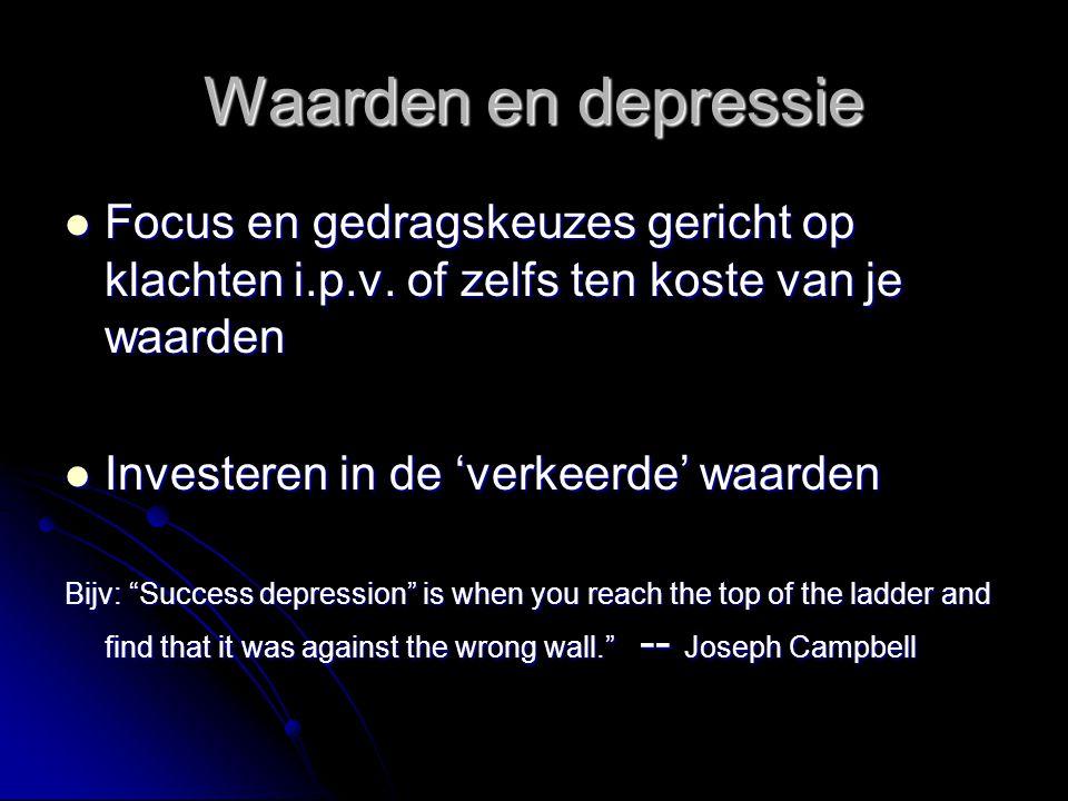 Waarden en depressie Focus en gedragskeuzes gericht op klachten i.p.v. of zelfs ten koste van je waarden.