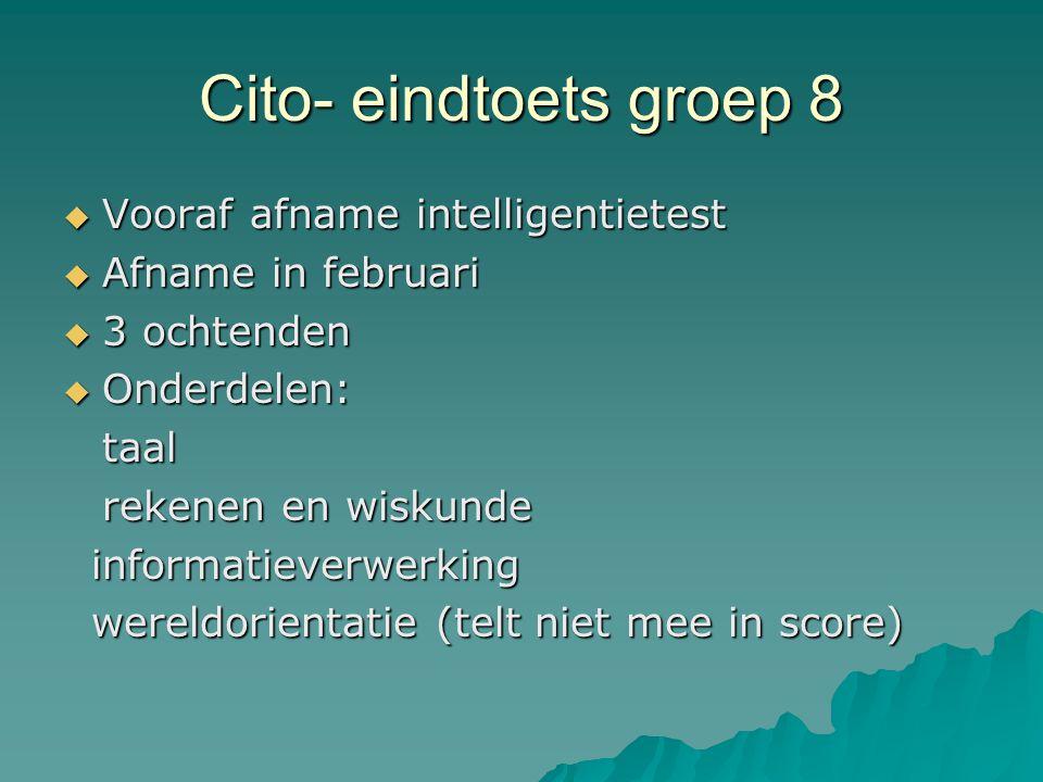 Cito- eindtoets groep 8 Vooraf afname intelligentietest