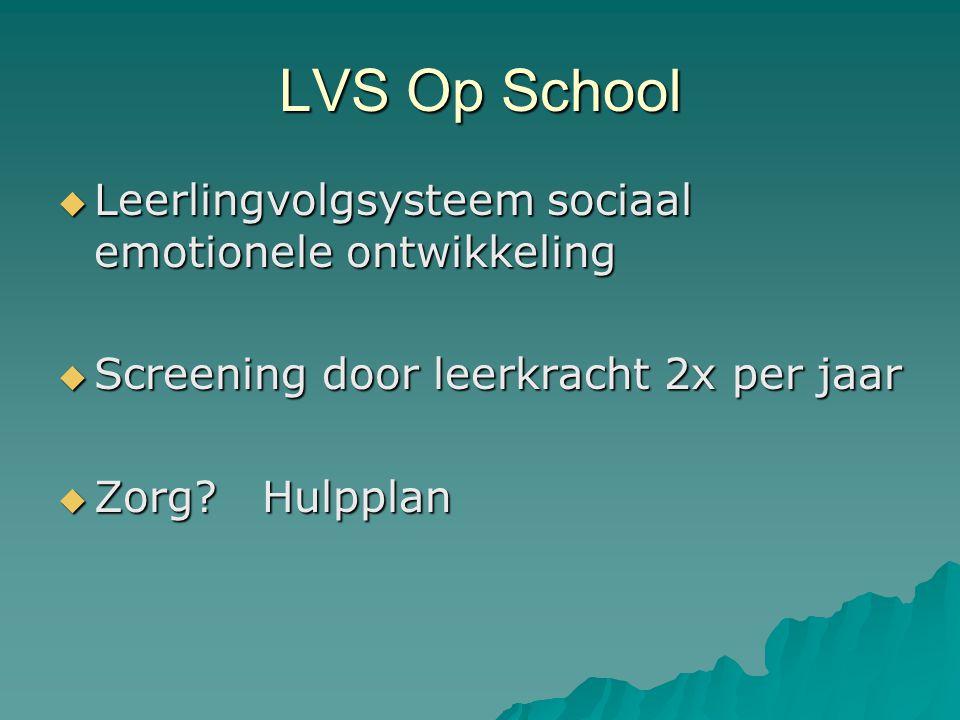 LVS Op School Leerlingvolgsysteem sociaal emotionele ontwikkeling