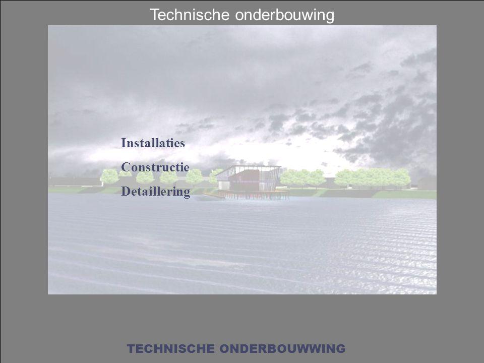Technische onderbouwing