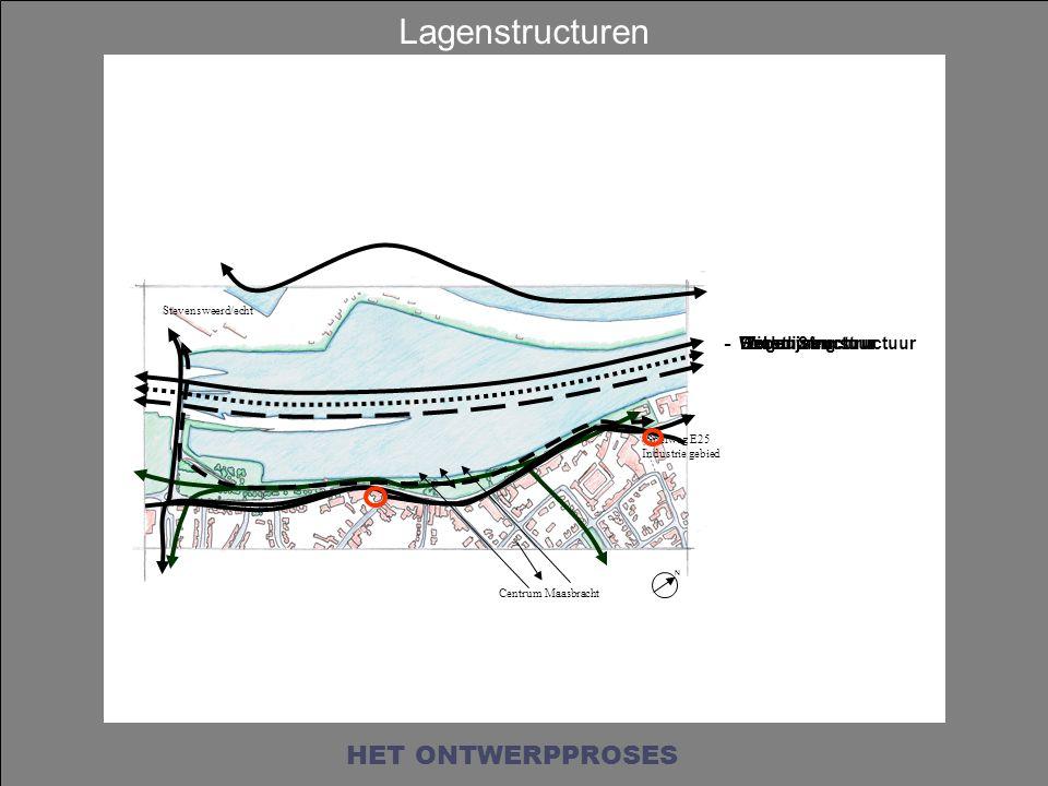 Lagenstructuren HET ONTWERPPROSES - Bebouwing structuur