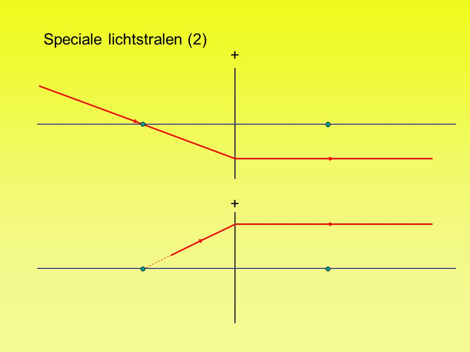 Speciale lichtstralen (2)