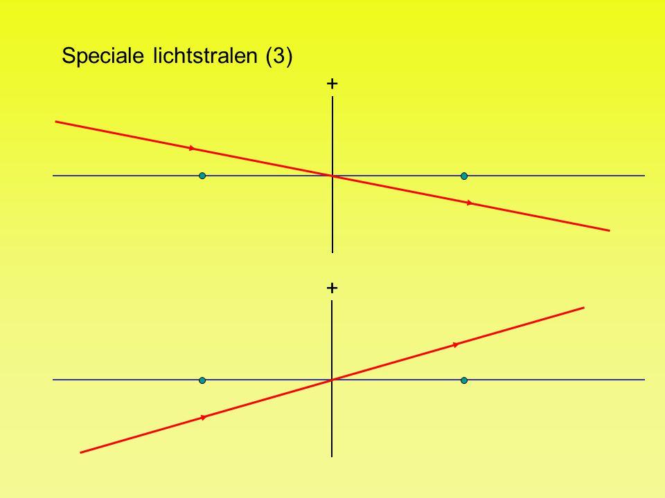 Speciale lichtstralen (3)