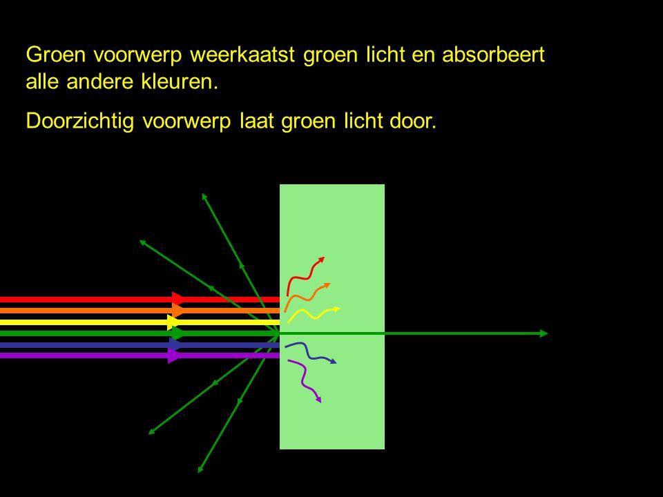 Groen voorwerp weerkaatst groen licht en absorbeert alle andere kleuren.