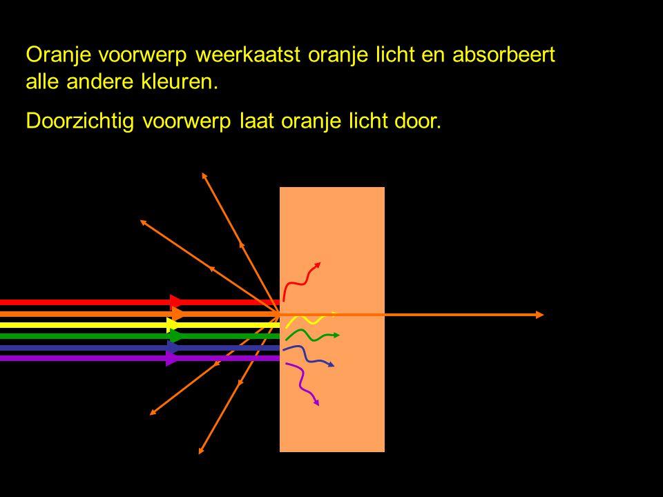 Oranje voorwerp weerkaatst oranje licht en absorbeert alle andere kleuren.