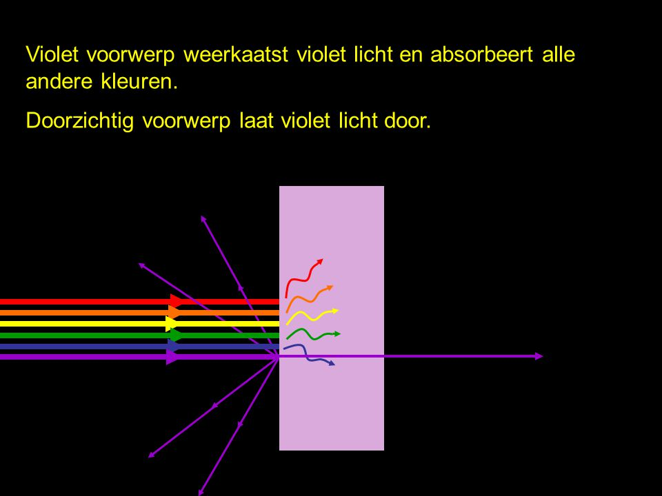 Violet voorwerp weerkaatst violet licht en absorbeert alle andere kleuren.