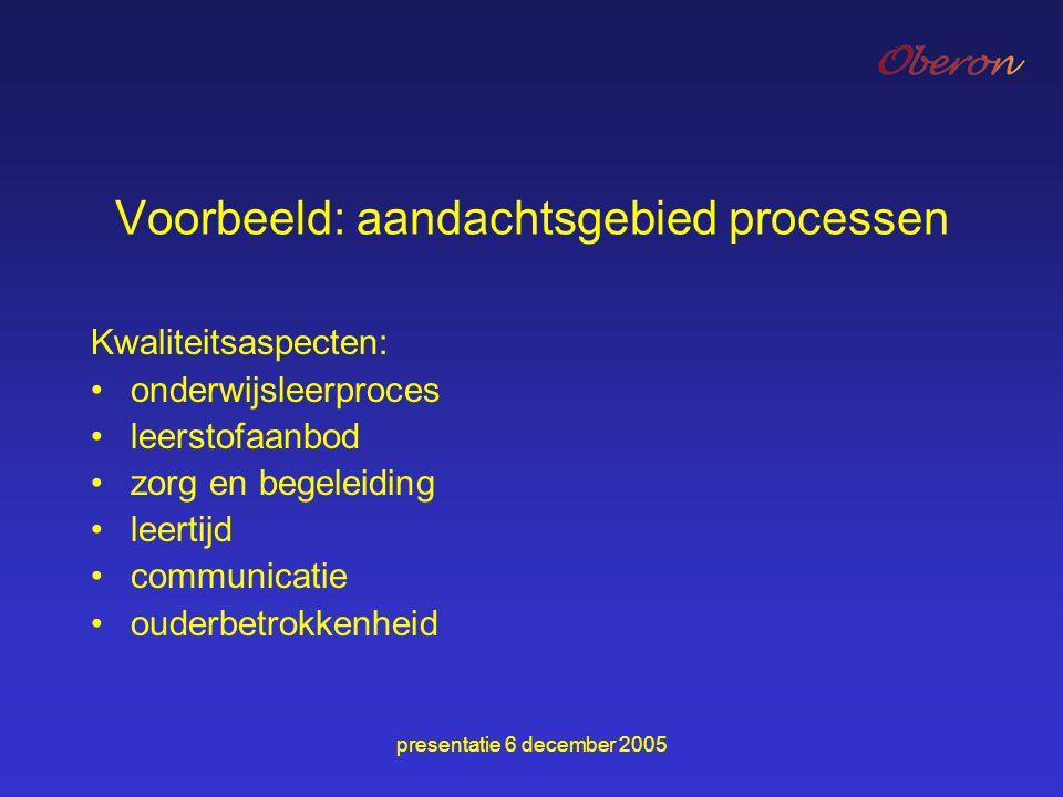 Voorbeeld: aandachtsgebied processen