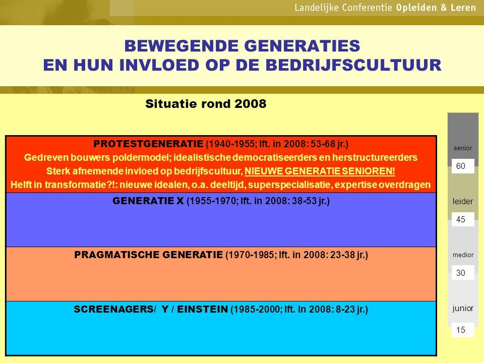 BEWEGENDE GENERATIES EN HUN INVLOED OP DE BEDRIJFSCULTUUR
