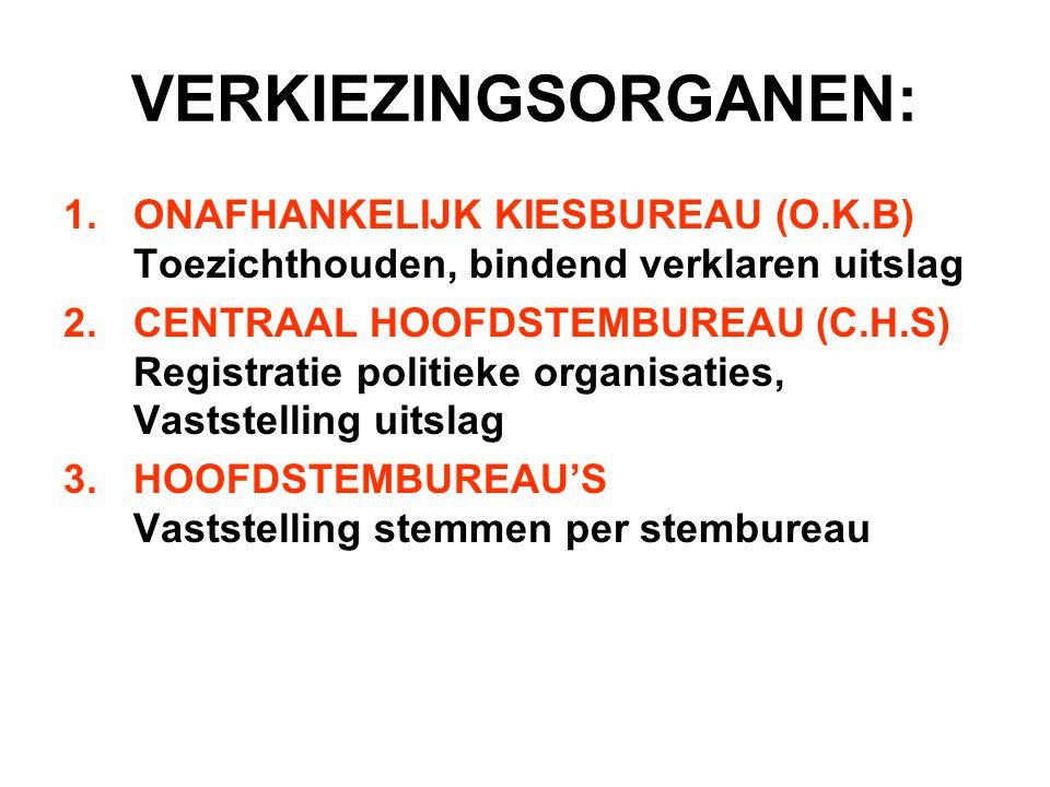 VERKIEZINGSORGANEN: ONAFHANKELIJK KIESBUREAU (O.K.B) Toezichthouden, bindend verklaren uitslag.
