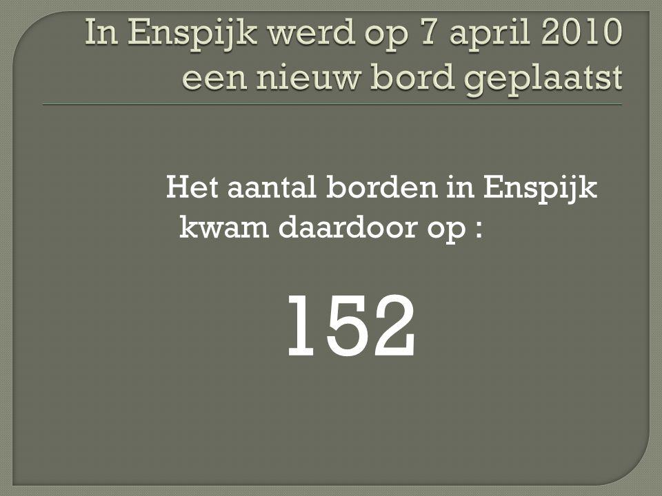 In Enspijk werd op 7 april 2010 een nieuw bord geplaatst