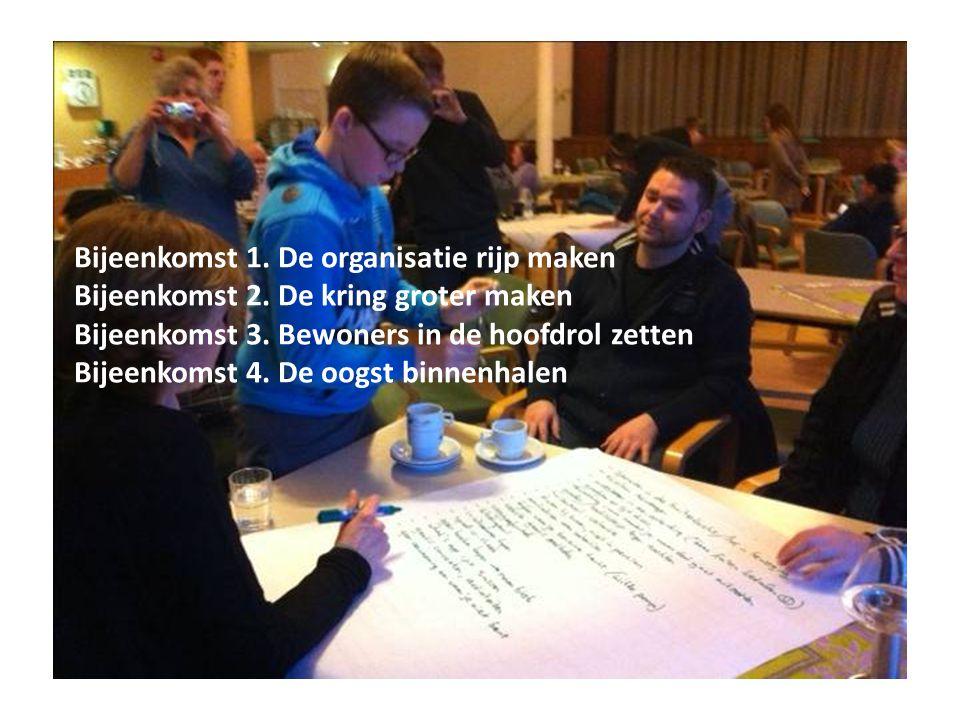 Bijeenkomst 1. De organisatie rijp maken