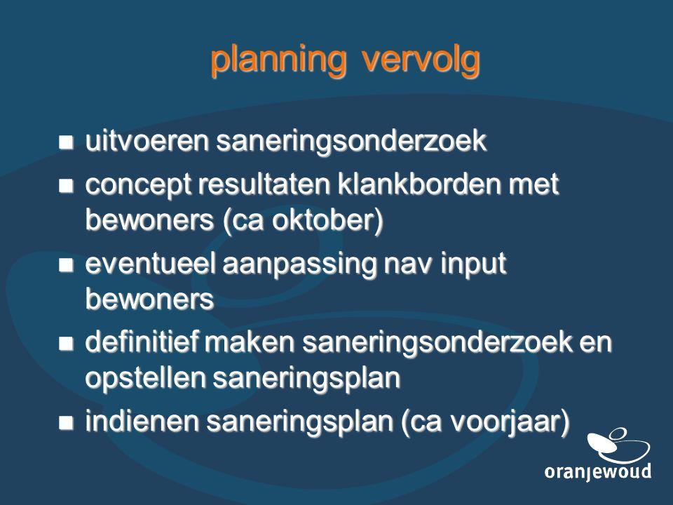 planning vervolg uitvoeren saneringsonderzoek