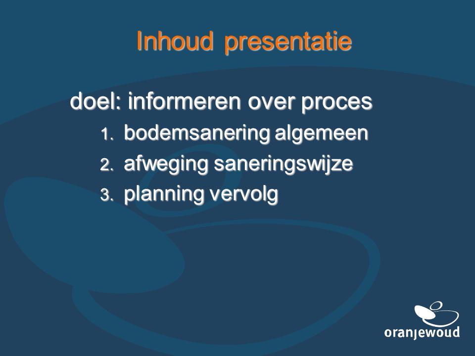 Inhoud presentatie doel: informeren over proces bodemsanering algemeen